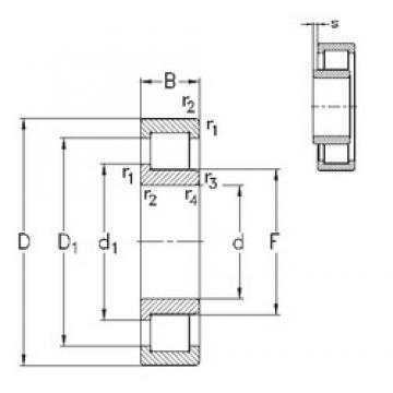 90 mm x 160 mm x 40 mm  NKE NJ2218-E-M6 cylindrical roller bearings